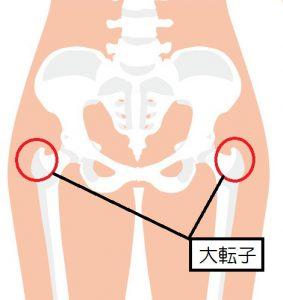 産後骨盤矯正は産後のポッコリお腹、下半身太りを改善します。