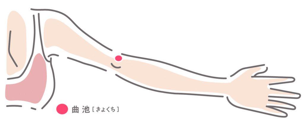 産後の腱鞘炎のセルフケア方法とは