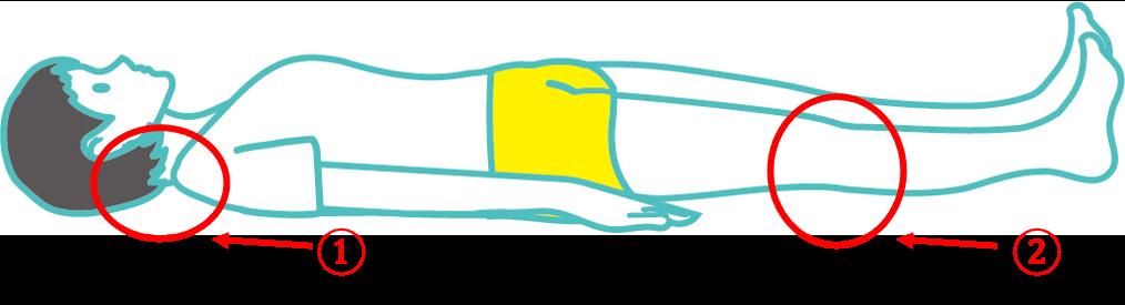 産後の腰痛が辛いときの寝方