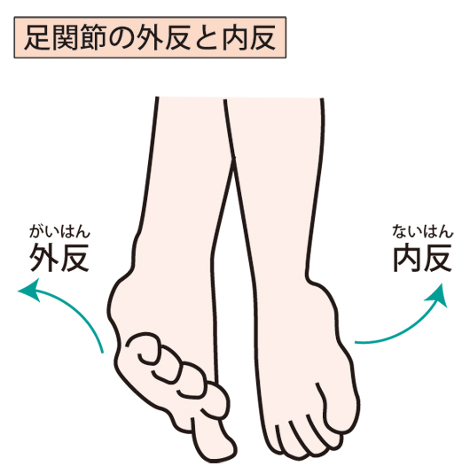 産後の足首の痛みの原因と改善方法とは